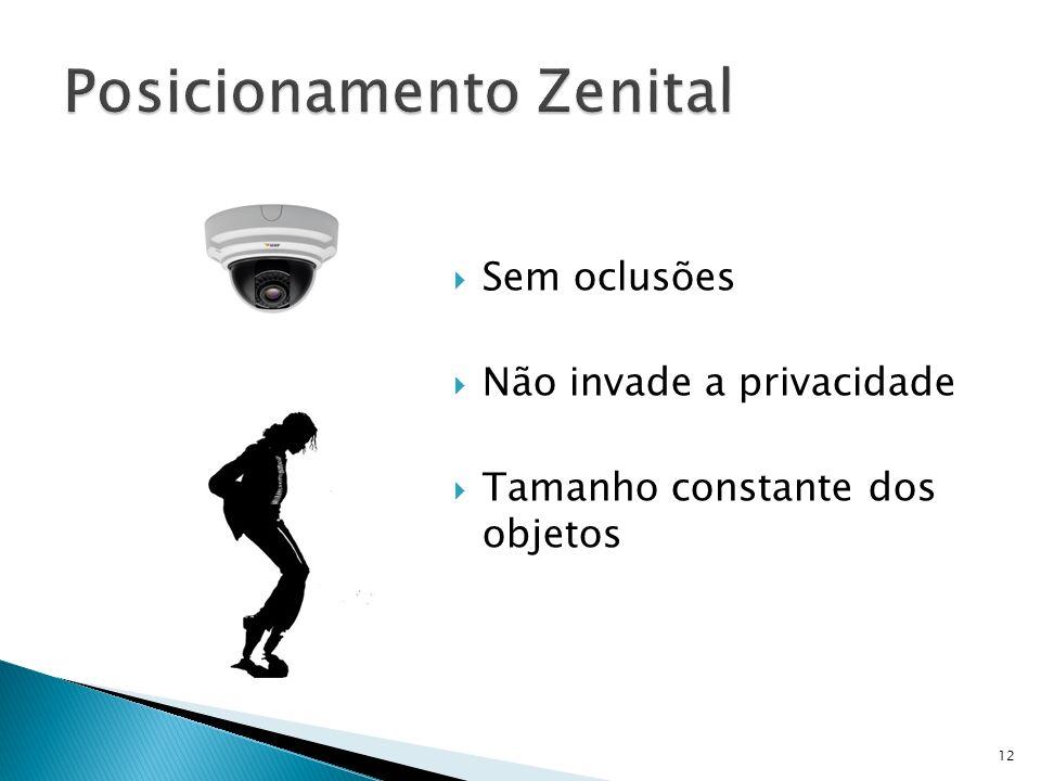12 Sem oclusões Não invade a privacidade Tamanho constante dos objetos