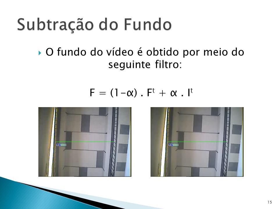O fundo do vídeo é obtido por meio do seguinte filtro: F = (1-α). F t + α. I t 15