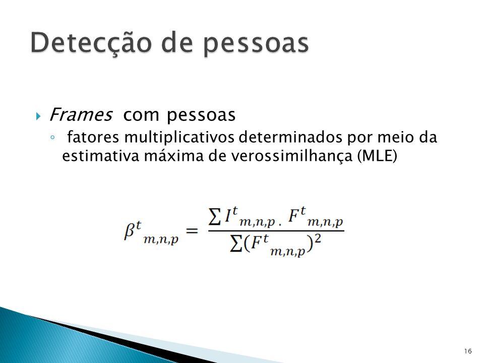 Frames com pessoas fatores multiplicativos determinados por meio da estimativa máxima de verossimilhança (MLE) 16