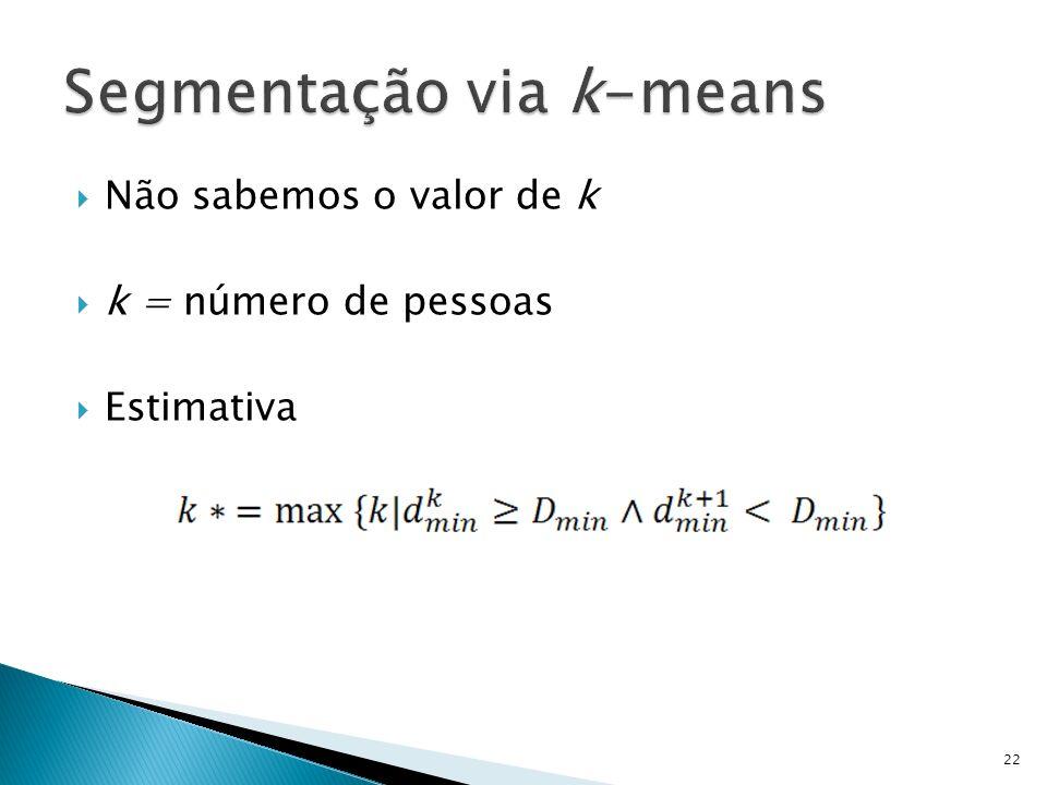 Não sabemos o valor de k k = número de pessoas Estimativa 22