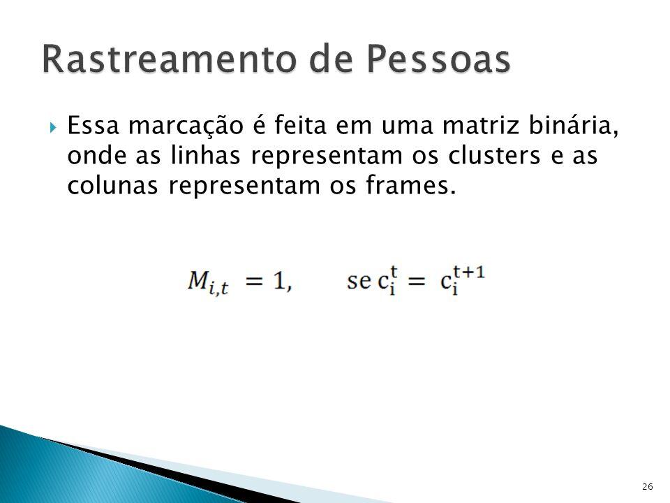 Essa marcação é feita em uma matriz binária, onde as linhas representam os clusters e as colunas representam os frames. 26