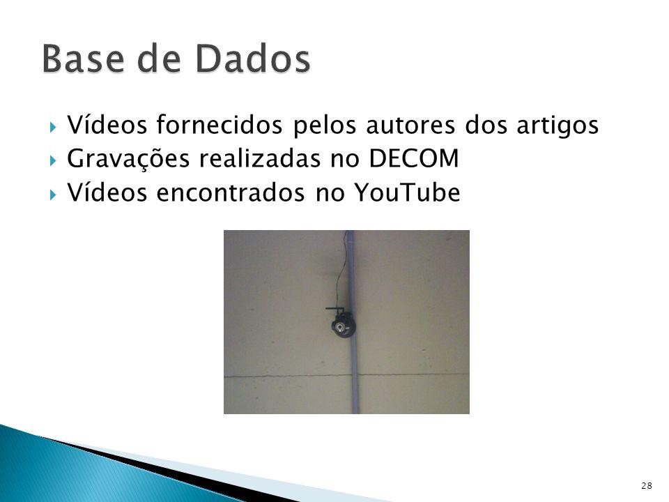 Vídeos fornecidos pelos autores dos artigos Gravações realizadas no DECOM Vídeos encontrados no YouTube 28