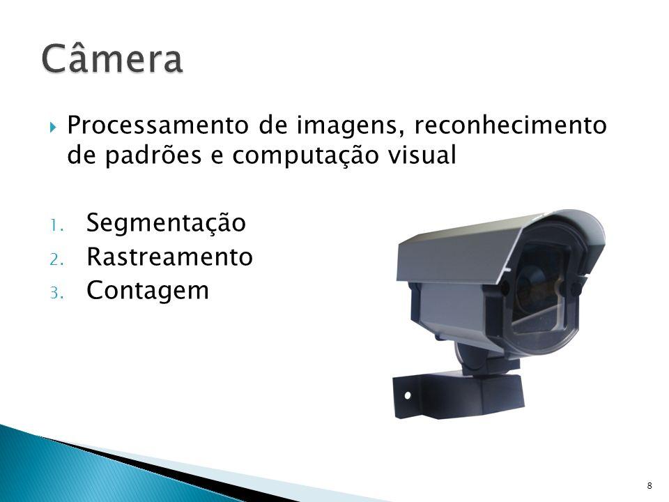 Processamento de imagens, reconhecimento de padrões e computação visual 1. Segmentação 2. Rastreamento 3. Contagem 8