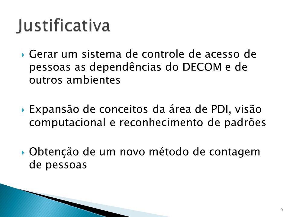 Gerar um sistema de controle de acesso de pessoas as dependências do DECOM e de outros ambientes Expansão de conceitos da área de PDI, visão computaci