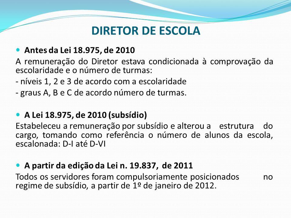DIRETOR DE ESCOLA Antes da Lei 18.975, de 2010 A remuneração do Diretor estava condicionada à comprovação da escolaridade e o número de turmas: - níve