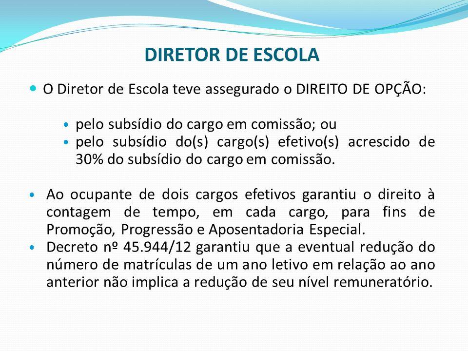 O Diretor de Escola teve assegurado o DIREITO DE OPÇÃO: pelo subsídio do cargo em comissão; ou pelo subsídio do(s) cargo(s) efetivo(s) acrescido de 30