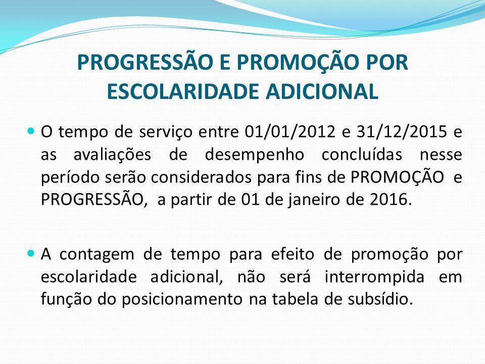 PROGRESSÃO E PROMOÇÃO POR ESCOLARIDADE ADICIONAL O tempo de serviço entre 01/01/2012 e 31/12/2015 e as avaliações de desempenho concluídas nesse perío