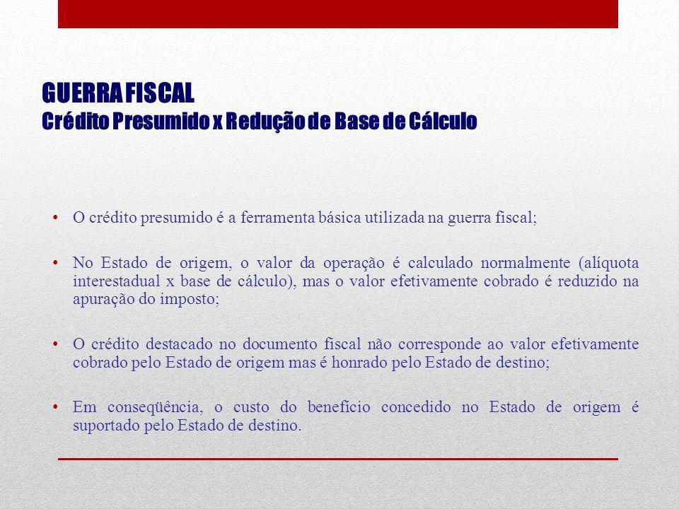 GUERRA FISCAL Crédito Presumido x Redução de Base de Cálculo O crédito presumido é a ferramenta básica utilizada na guerra fiscal; No Estado de origem