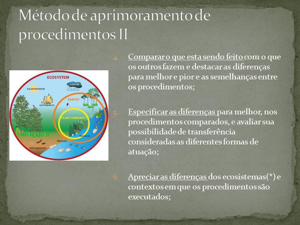 (*) O ecosistema é a totalidade das interações dos organismos vivos em determinado ambiente.