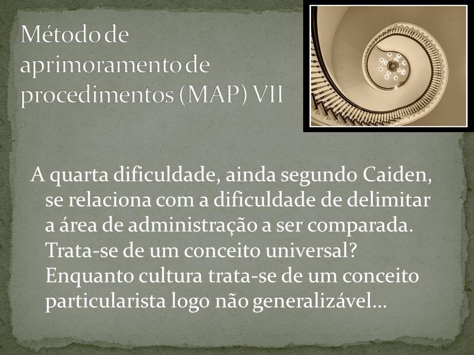 Uma das deduções possíveis à partir da análise das dificuldades apontadas por Caiden para se aplicar o MAP é a de que os fenômenos não sendo replicáveis, se faz necessário criar heurísticamente processos apropriados ao ecosistema em que serão implementadas as inovações.