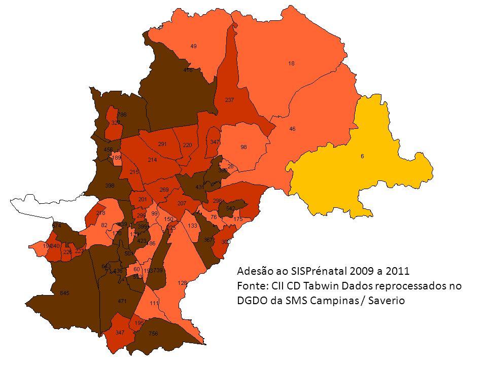 Adesão ao SISPrénatal 2009 a 2011 Fonte: CII CD Tabwin Dados reprocessados no DGDO da SMS Campinas / Saverio