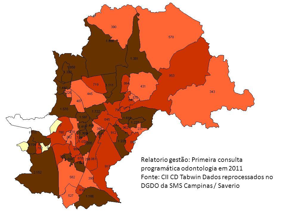 Relatorio gestão: Primeira consulta programática odontologia em 2011 Fonte: CII CD Tabwin Dados reprocessados no DGDO da SMS Campinas / Saverio