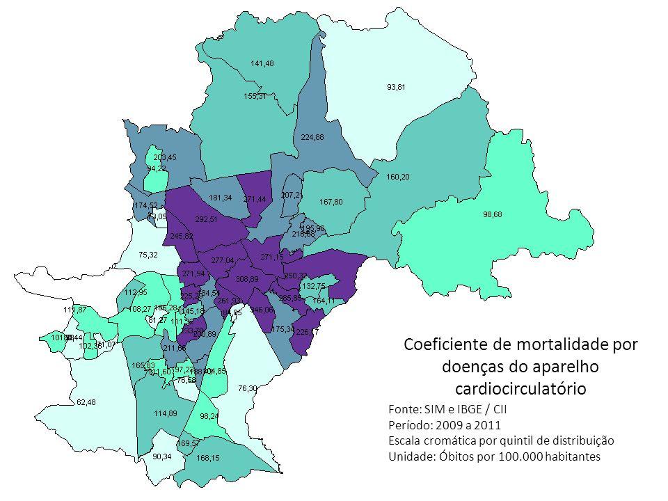 Coeficiente de mortalidade por doenças do aparelho cardiocirculatório Fonte: SIM e IBGE / CII Período: 2009 a 2011 Escala cromática por quintil de dis