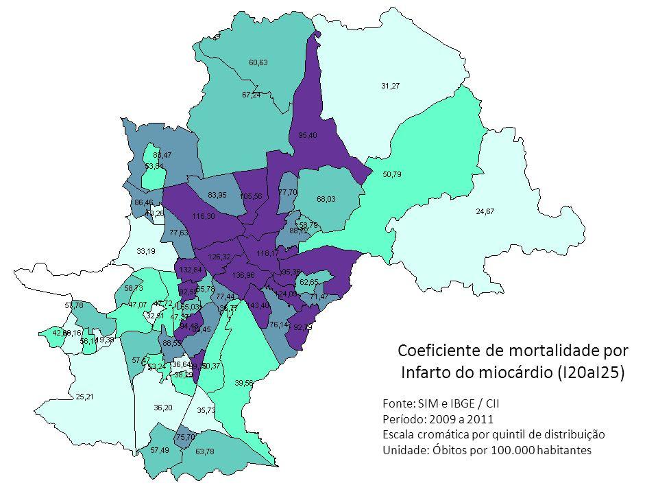 Coeficiente de mortalidade por Infarto do miocárdio (I20aI25) Fonte: SIM e IBGE / CII Período: 2009 a 2011 Escala cromática por quintil de distribuiçã