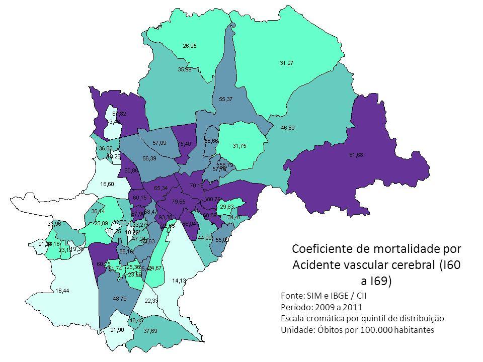 Coeficiente de mortalidade por Acidente vascular cerebral (I60 a I69) Fonte: SIM e IBGE / CII Período: 2009 a 2011 Escala cromática por quintil de dis