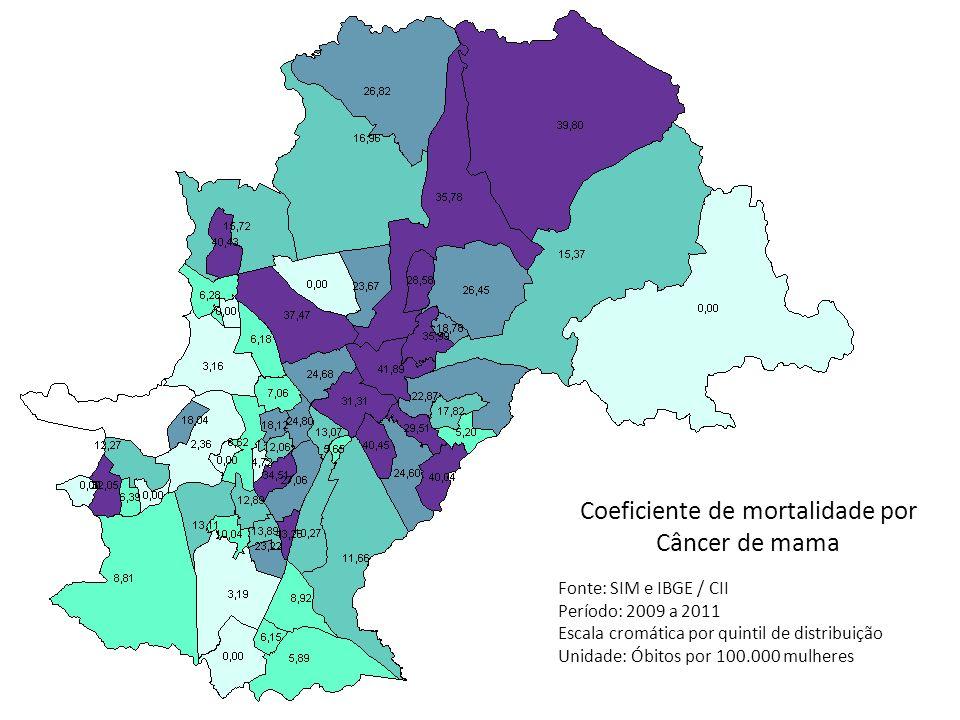 Coeficiente de mortalidade por Câncer de mama Fonte: SIM e IBGE / CII Período: 2009 a 2011 Escala cromática por quintil de distribuição Unidade: Óbito