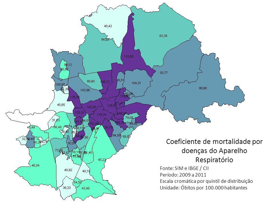 Coeficiente de mortalidade por doenças do Aparelho Respiratório Fonte: SIM e IBGE / CII Período: 2009 a 2011 Escala cromática por quintil de distribui