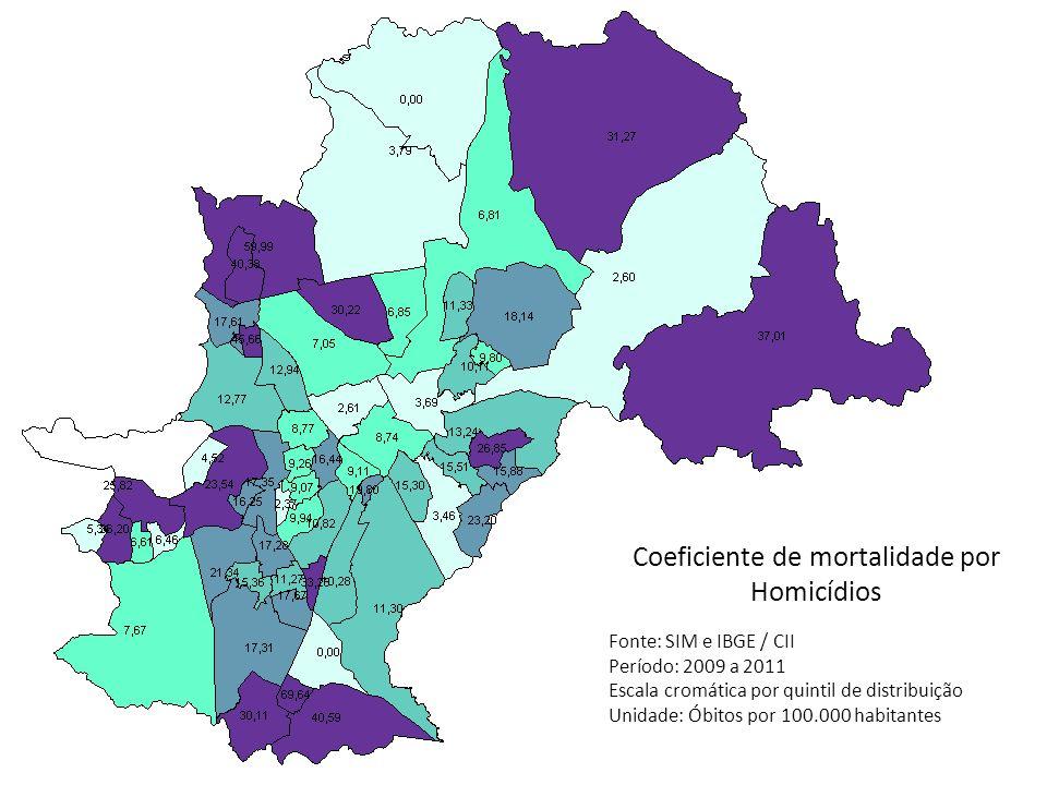 Coeficiente de mortalidade por Homicídios Fonte: SIM e IBGE / CII Período: 2009 a 2011 Escala cromática por quintil de distribuição Unidade: Óbitos po