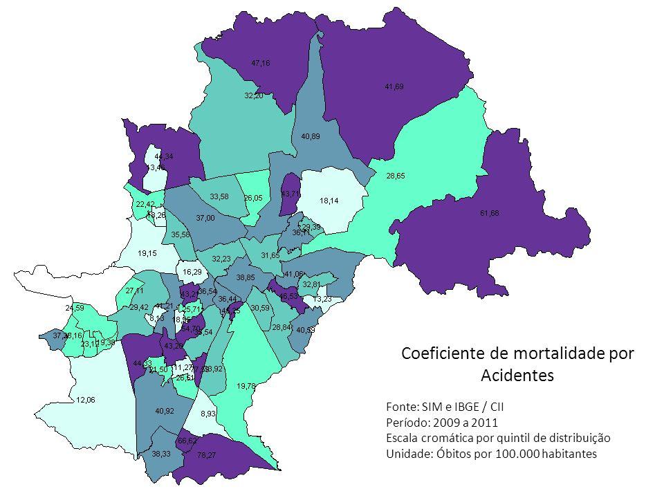 Coeficiente de mortalidade por Acidentes Fonte: SIM e IBGE / CII Período: 2009 a 2011 Escala cromática por quintil de distribuição Unidade: Óbitos por