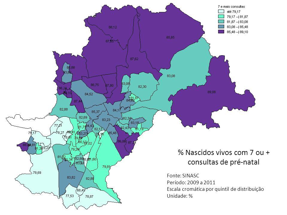 % Nascidos vivos com 7 ou + consultas de pré-natal Fonte: SINASC Período: 2009 a 2011 Escala cromática por quintil de distribuição Unidade: %