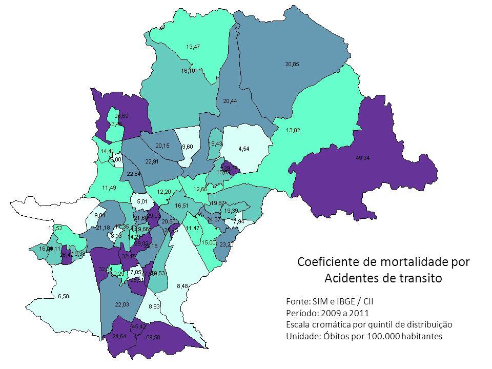 Coeficiente de mortalidade por Acidentes de transito Fonte: SIM e IBGE / CII Período: 2009 a 2011 Escala cromática por quintil de distribuição Unidade
