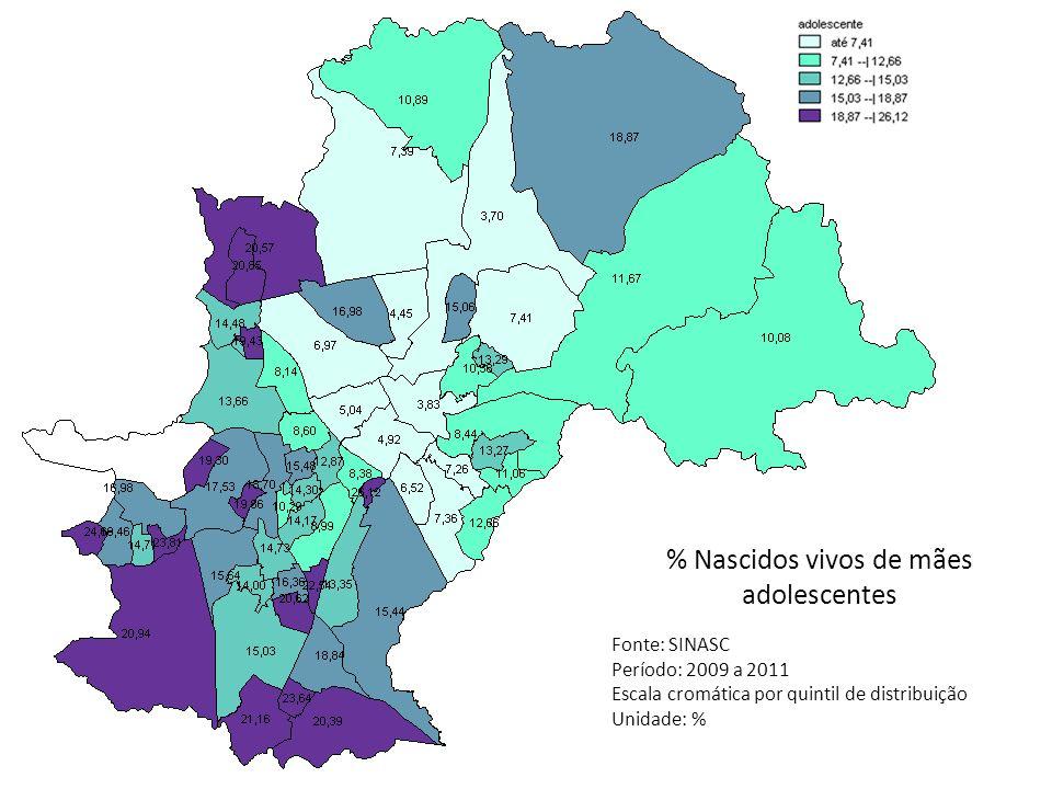 % Nascidos vivos de mães adolescentes Fonte: SINASC Período: 2009 a 2011 Escala cromática por quintil de distribuição Unidade: %