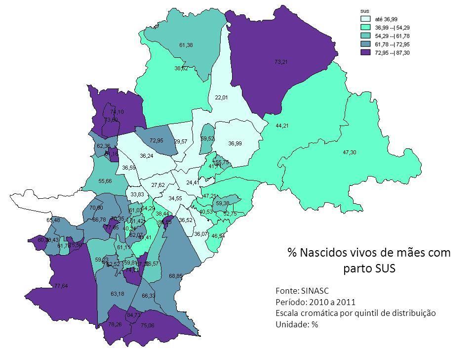 % Nascidos vivos de mães com parto SUS Fonte: SINASC Período: 2010 a 2011 Escala cromática por quintil de distribuição Unidade: %