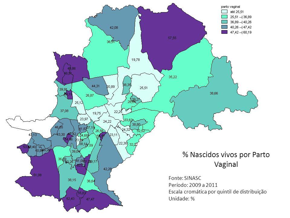% Nascidos vivos por Parto Vaginal Fonte: SINASC Período: 2009 a 2011 Escala cromática por quintil de distribuição Unidade: %