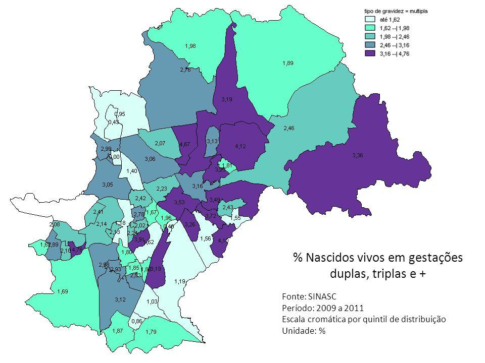% Nascidos vivos em gestações duplas, triplas e + Fonte: SINASC Período: 2009 a 2011 Escala cromática por quintil de distribuição Unidade: %