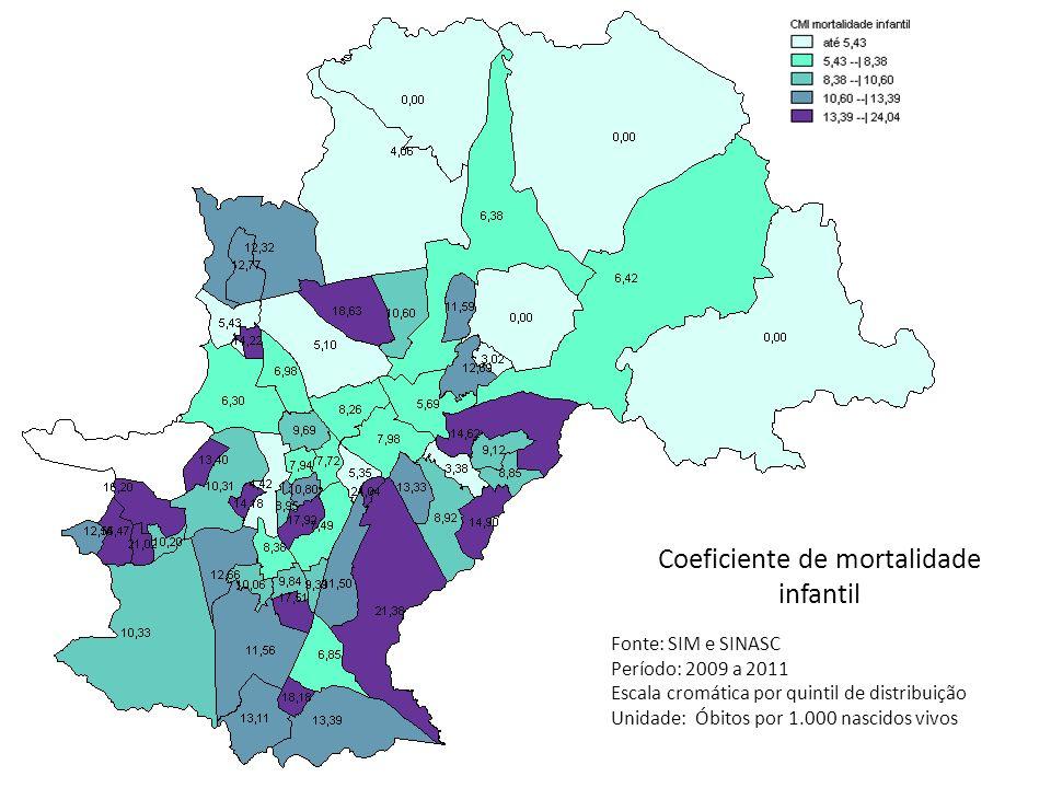 Coeficiente de mortalidade infantil Fonte: SIM e SINASC Período: 2009 a 2011 Escala cromática por quintil de distribuição Unidade: Óbitos por 1.000 na