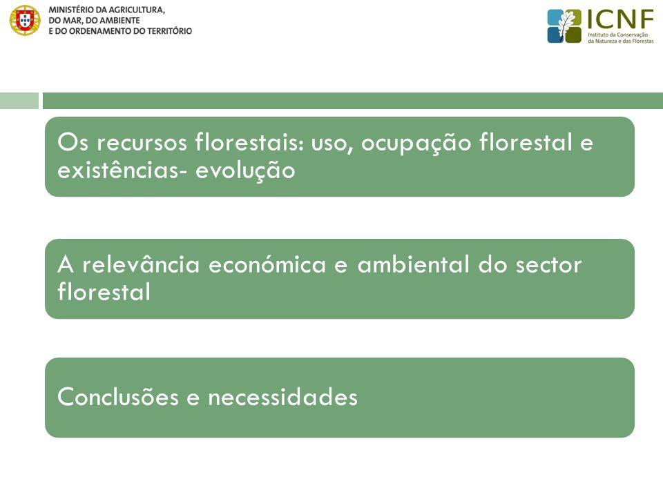 Recursos florestais Evolução positiva, ainda que ligeira, da área de povoamentos florestais entre 1995 e 2010 e acompanhada de um aumento das superfícies ocupadas por matos e pastagens.