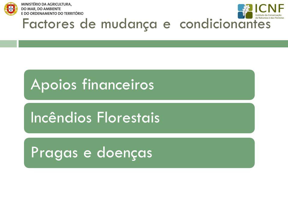 Incêndios FlorestaisPragas e doençasApoios financeiros Factores de mudança e condicionantes
