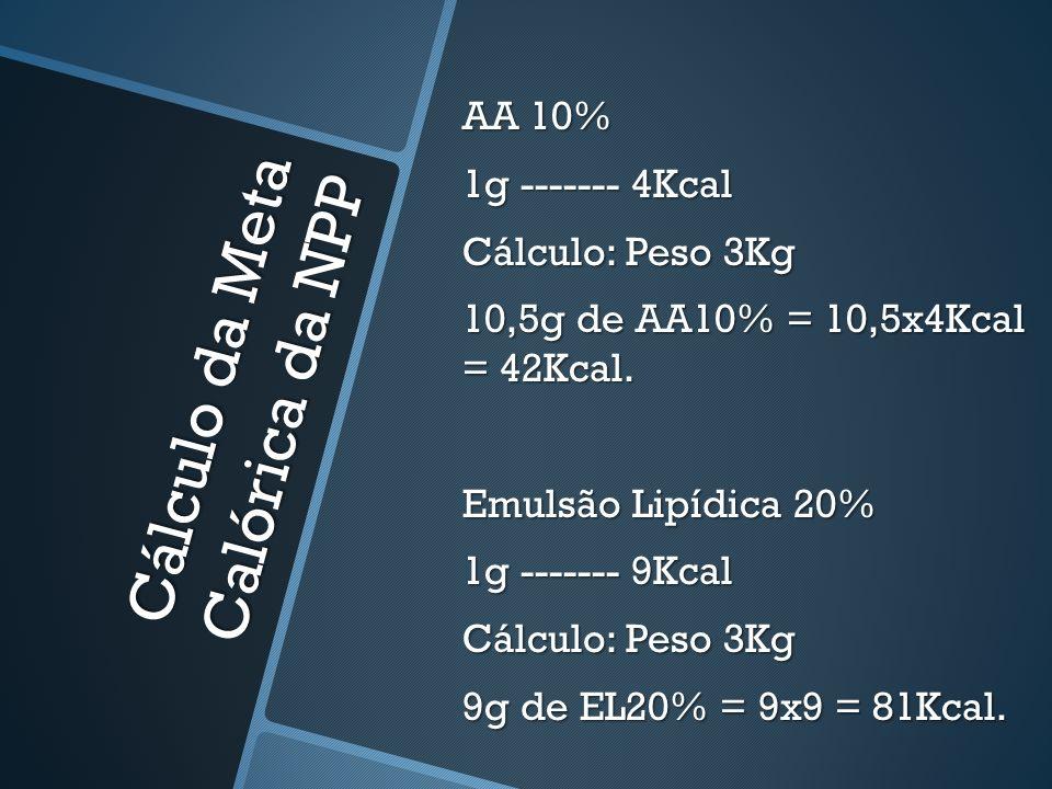 Cálculo da Meta Calórica da NPP AA 10% 1g ------- 4Kcal Cálculo: Peso 3Kg 10,5g de AA10% = 10,5x4Kcal = 42Kcal. Emulsão Lipídica 20% 1g ------- 9Kcal
