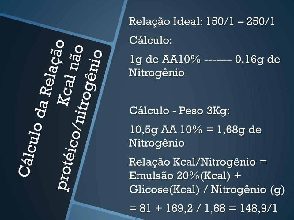 Cálculo da Relação Kcal não protéico/nitrogênio Relação Ideal: 150/1 – 250/1 Cálculo: 1g de AA10% ------- 0,16g de Nitrogênio Cálculo - Peso 3Kg: 10,5