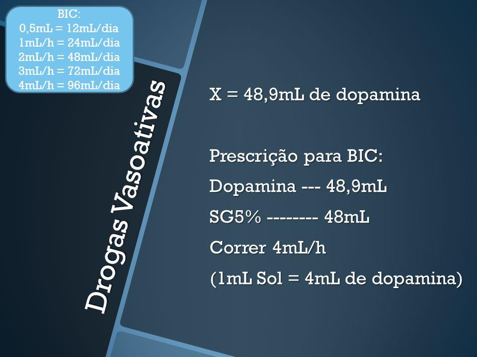 Drogas Vasoativas X = 48,9mL de dopamina Prescrição para BIC: Dopamina --- 48,9mL SG5% -------- 48mL Correr 4mL/h (1mL Sol = 4mL de dopamina) BIC: 0,5