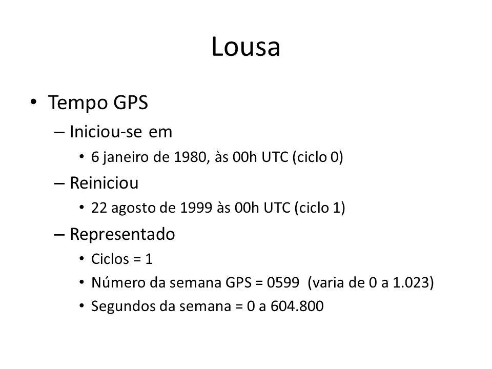Tempo GPS – Iniciou-se em 6 janeiro de 1980, às 00h UTC (ciclo 0) – Reiniciou 22 agosto de 1999 às 00h UTC (ciclo 1) – Representado Ciclos = 1 Número da semana GPS = 0599 (varia de 0 a 1.023) Segundos da semana = 0 a 604.800 Lousa