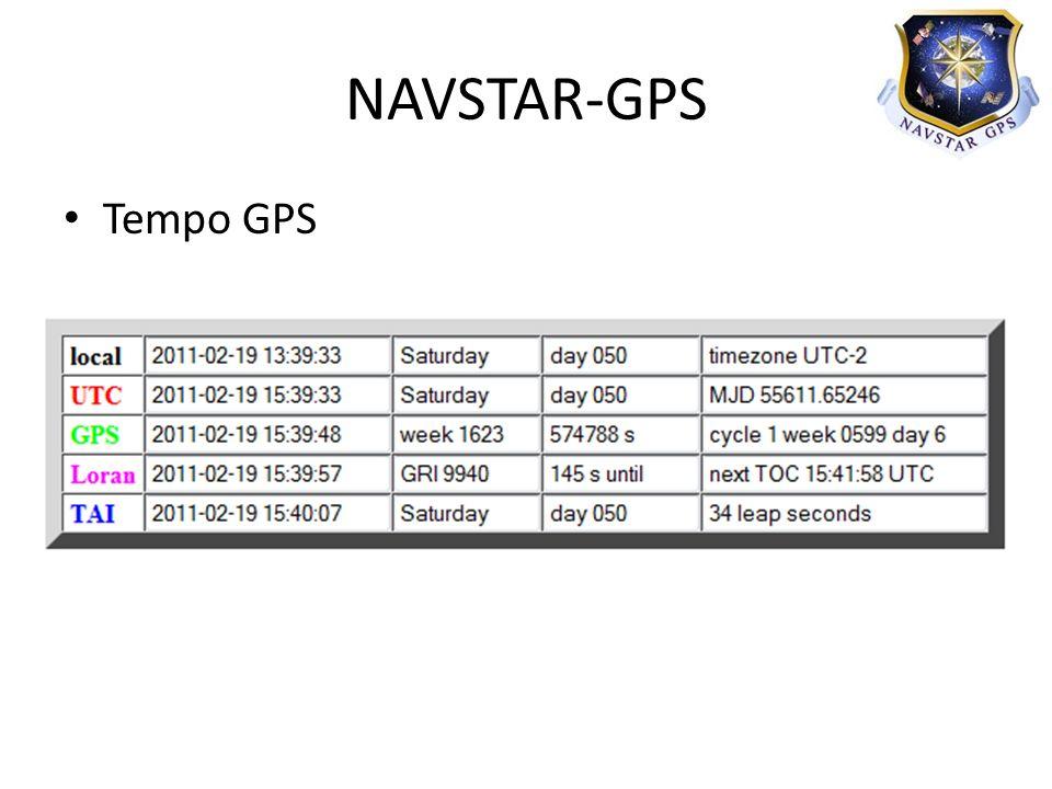 Tempo GPS NAVSTAR-GPS