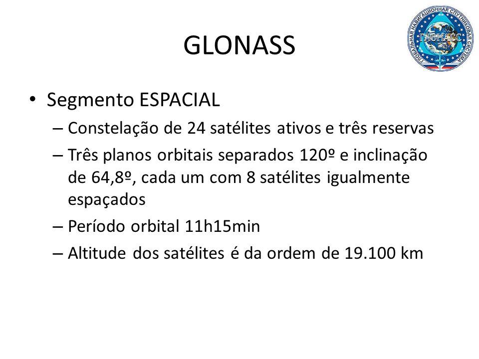 GLONASS Segmento ESPACIAL – Constelação de 24 satélites ativos e três reservas – Três planos orbitais separados 120º e inclinação de 64,8º, cada um com 8 satélites igualmente espaçados – Período orbital 11h15min – Altitude dos satélites é da ordem de 19.100 km