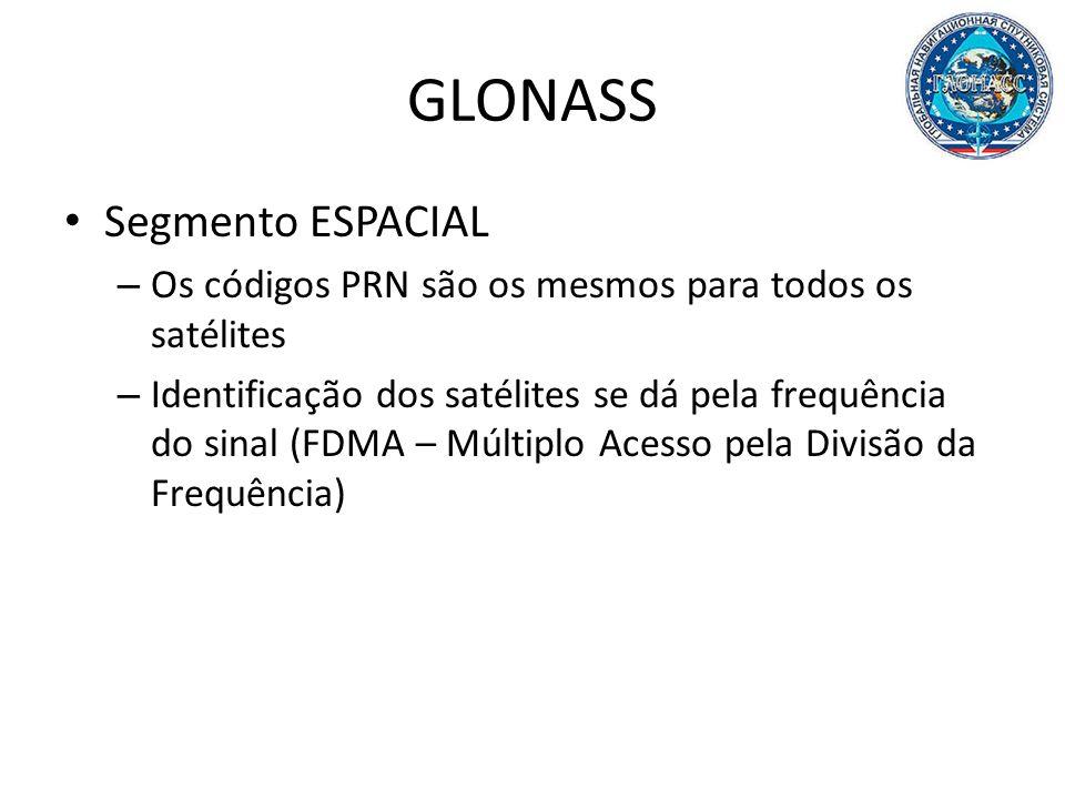 GLONASS Segmento ESPACIAL – Os códigos PRN são os mesmos para todos os satélites – Identificação dos satélites se dá pela frequência do sinal (FDMA – Múltiplo Acesso pela Divisão da Frequência)
