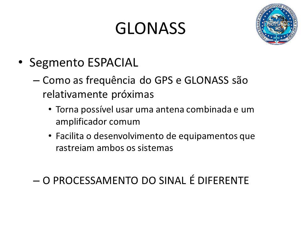 GLONASS Segmento ESPACIAL – Como as frequência do GPS e GLONASS são relativamente próximas Torna possível usar uma antena combinada e um amplificador comum Facilita o desenvolvimento de equipamentos que rastreiam ambos os sistemas – O PROCESSAMENTO DO SINAL É DIFERENTE