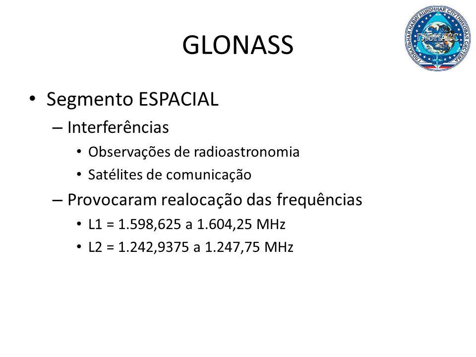GLONASS Segmento ESPACIAL – Interferências Observações de radioastronomia Satélites de comunicação – Provocaram realocação das frequências L1 = 1.598,625 a 1.604,25 MHz L2 = 1.242,9375 a 1.247,75 MHz