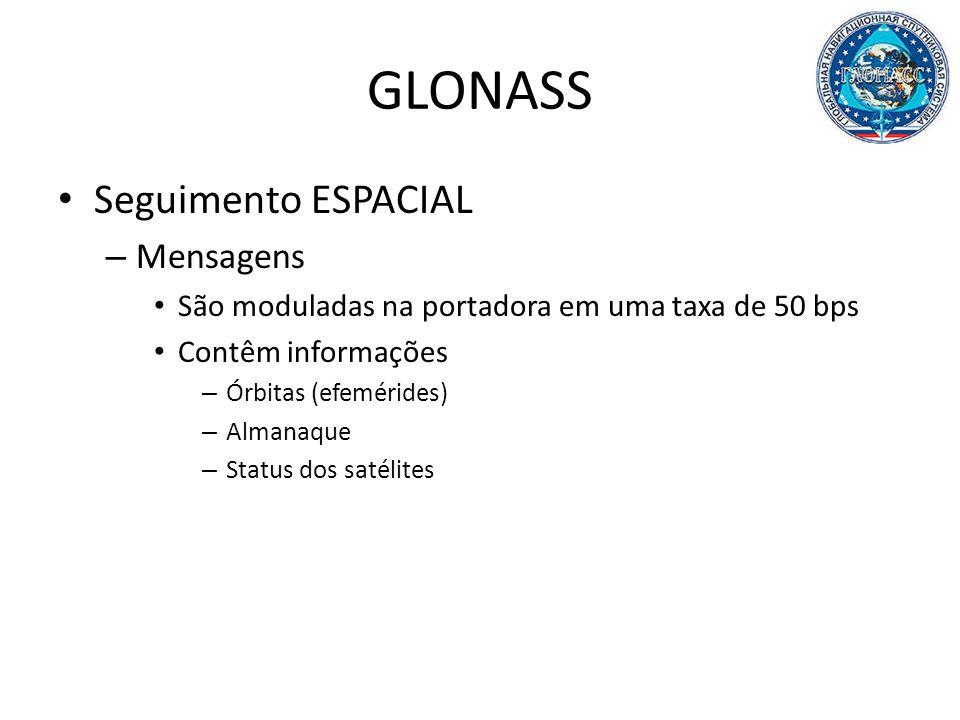 GLONASS Seguimento ESPACIAL – Mensagens São moduladas na portadora em uma taxa de 50 bps Contêm informações – Órbitas (efemérides) – Almanaque – Status dos satélites
