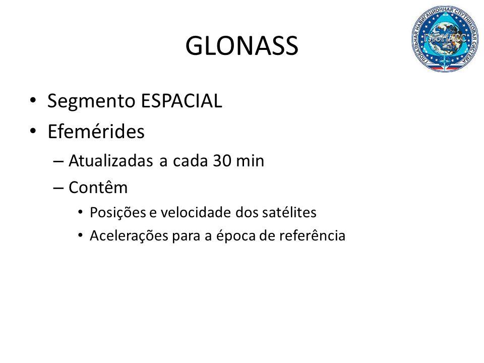 GLONASS Segmento ESPACIAL Efemérides – Atualizadas a cada 30 min – Contêm Posições e velocidade dos satélites Acelerações para a época de referência