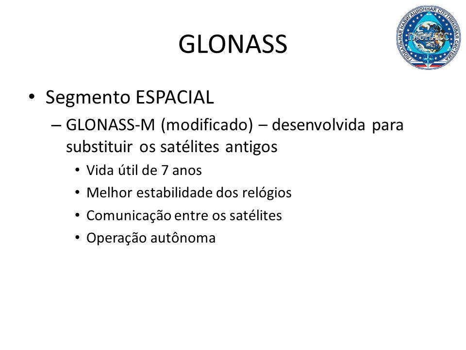 GLONASS Segmento ESPACIAL – GLONASS-M (modificado) – desenvolvida para substituir os satélites antigos Vida útil de 7 anos Melhor estabilidade dos relógios Comunicação entre os satélites Operação autônoma
