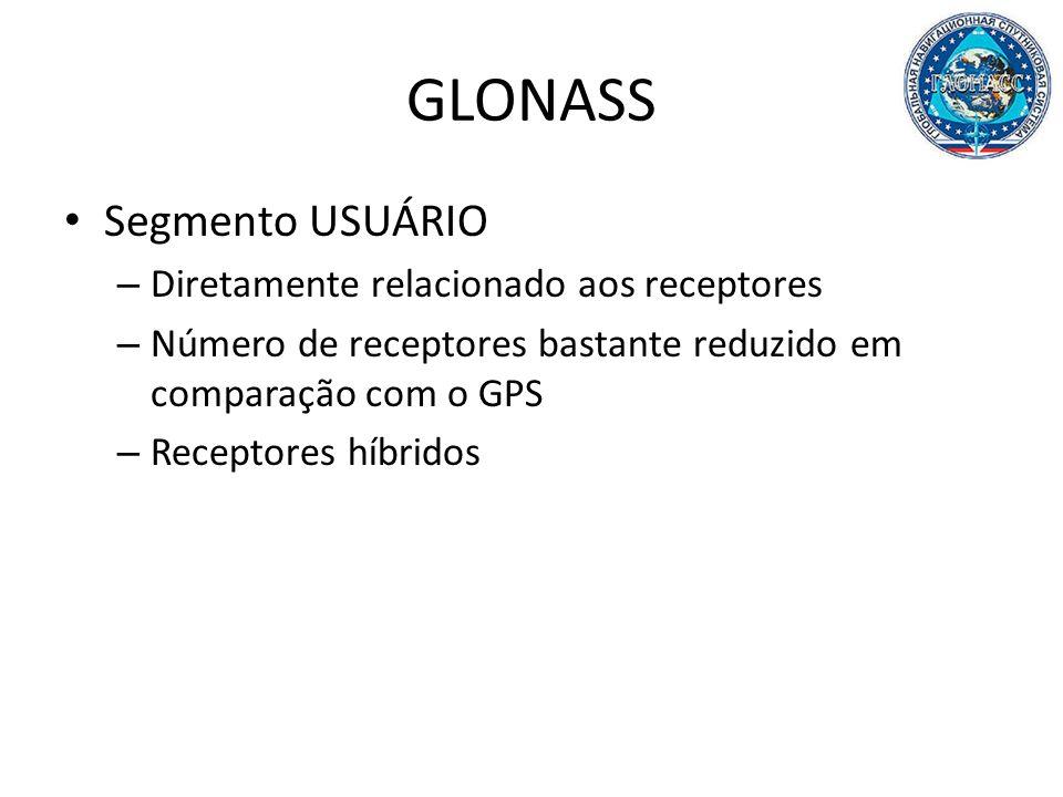 Segmento USUÁRIO – Diretamente relacionado aos receptores – Número de receptores bastante reduzido em comparação com o GPS – Receptores híbridos GLONASS
