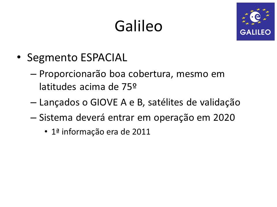 Galileo Segmento ESPACIAL – Proporcionarão boa cobertura, mesmo em latitudes acima de 75º – Lançados o GIOVE A e B, satélites de validação – Sistema deverá entrar em operação em 2020 1ª informação era de 2011