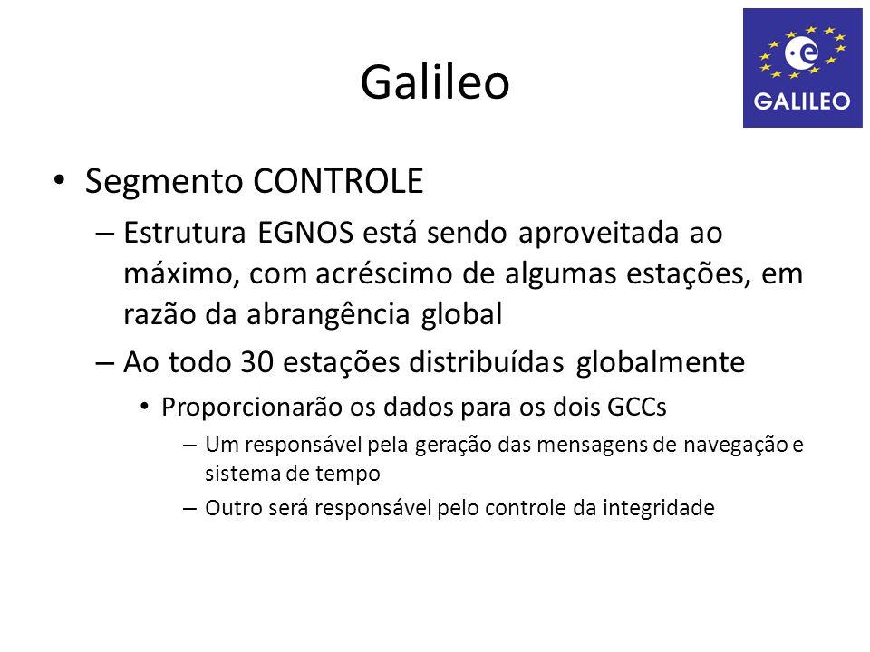 Galileo Segmento CONTROLE – Estrutura EGNOS está sendo aproveitada ao máximo, com acréscimo de algumas estações, em razão da abrangência global – Ao todo 30 estações distribuídas globalmente Proporcionarão os dados para os dois GCCs – Um responsável pela geração das mensagens de navegação e sistema de tempo – Outro será responsável pelo controle da integridade