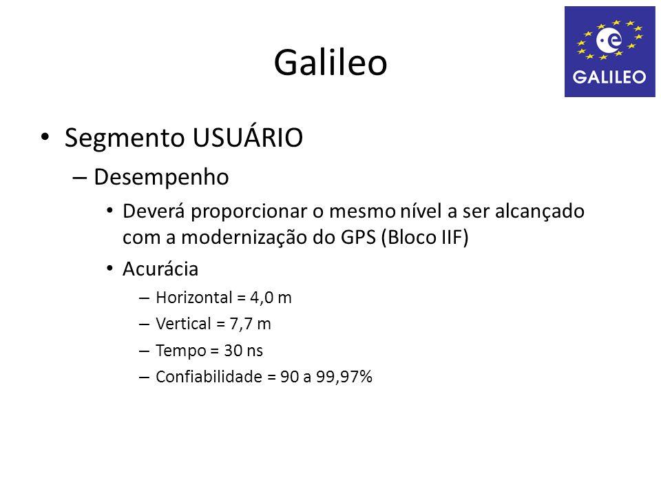 Galileo Segmento USUÁRIO – Desempenho Deverá proporcionar o mesmo nível a ser alcançado com a modernização do GPS (Bloco IIF) Acurácia – Horizontal = 4,0 m – Vertical = 7,7 m – Tempo = 30 ns – Confiabilidade = 90 a 99,97%