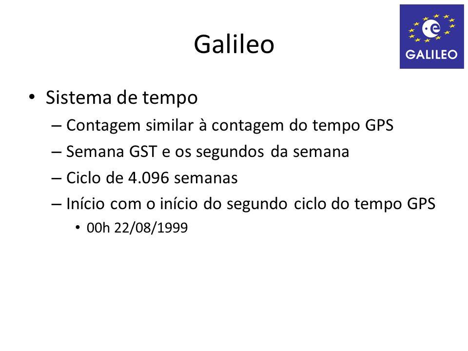 Galileo Sistema de tempo – Contagem similar à contagem do tempo GPS – Semana GST e os segundos da semana – Ciclo de 4.096 semanas – Início com o início do segundo ciclo do tempo GPS 00h 22/08/1999