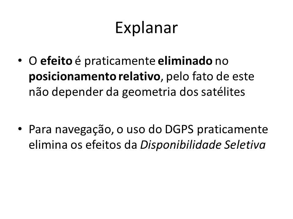 Explanar O efeito é praticamente eliminado no posicionamento relativo, pelo fato de este não depender da geometria dos satélites Para navegação, o uso do DGPS praticamente elimina os efeitos da Disponibilidade Seletiva